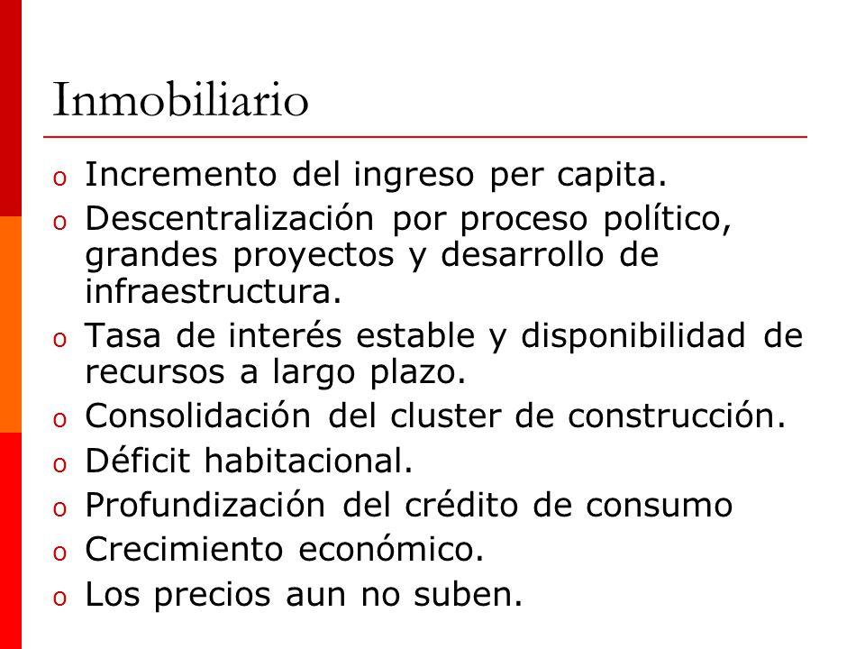 Inmobiliario o Incremento del ingreso per capita. o Descentralización por proceso político, grandes proyectos y desarrollo de infraestructura. o Tasa