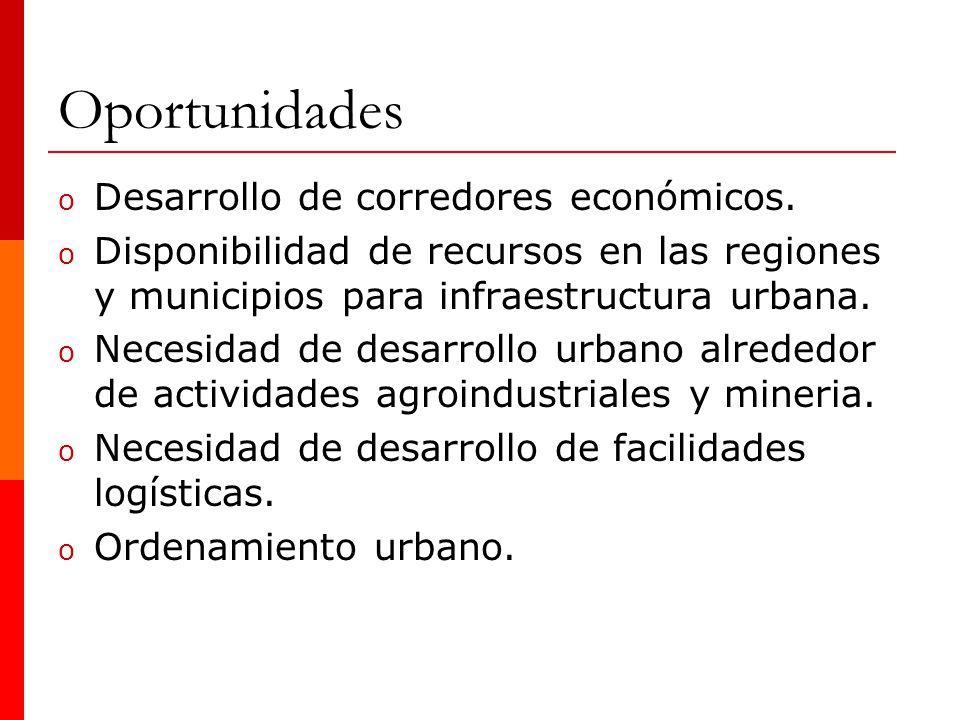 Oportunidades o Desarrollo de corredores económicos. o Disponibilidad de recursos en las regiones y municipios para infraestructura urbana. o Necesida