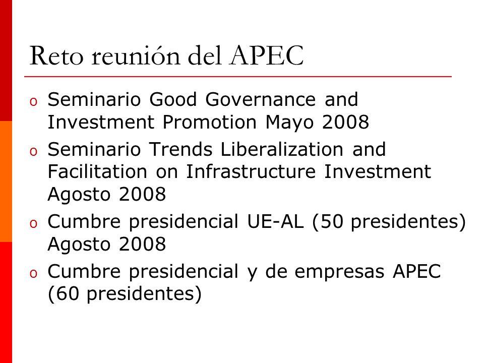 Reto reunión del APEC o Seminario Good Governance and Investment Promotion Mayo 2008 o Seminario Trends Liberalization and Facilitation on Infrastruct