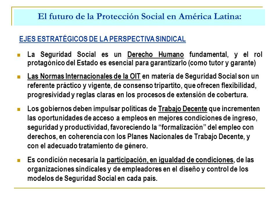 El futuro de la Protección Social en América Latina: Derecho Humano La Seguridad Social es un Derecho Humano fundamental, y el rol protagónico del Estado es esencial para garantizarlo (como tutor y garante) Las Normas Internacionales de la OIT Las Normas Internacionales de la OIT en materia de Seguridad Social son un referente práctico y vigente, de consenso tripartito, que ofrecen flexibilidad, progresividad y reglas claras en los procesos de extensión de cobertura.