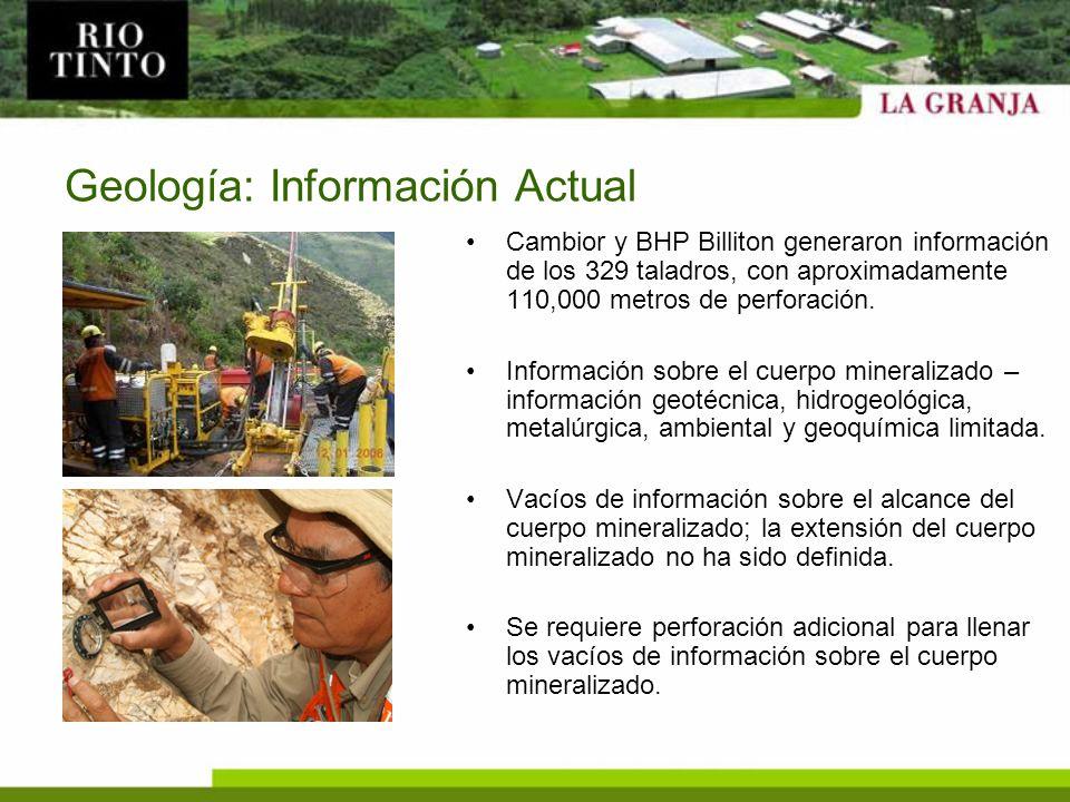 Geología: Información Actual Cambior y BHP Billiton generaron información de los 329 taladros, con aproximadamente 110,000 metros de perforación. Info