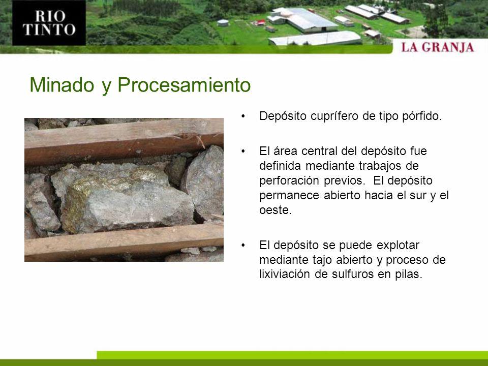Minado y Procesamiento Depósito cuprífero de tipo pórfido. El área central del depósito fue definida mediante trabajos de perforación previos. El depó