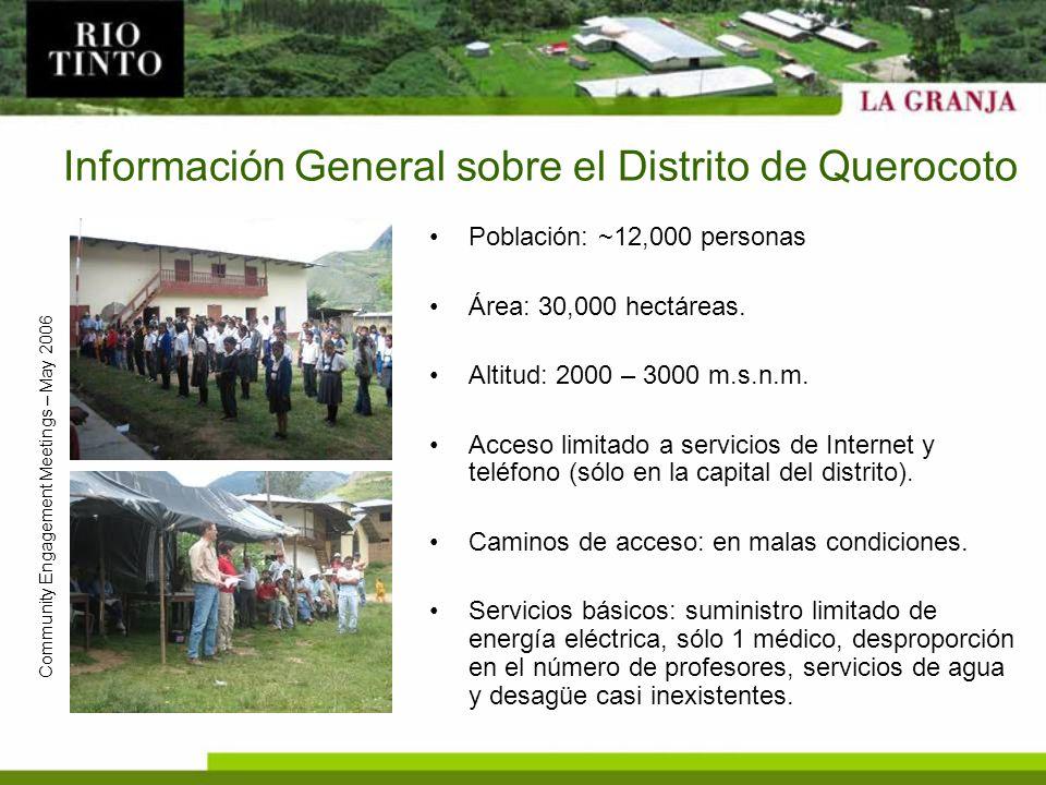 Información General sobre el Distrito de Querocoto Población: ~12,000 personas Área: 30,000 hectáreas. Altitud: 2000 – 3000 m.s.n.m. Acceso limitado a