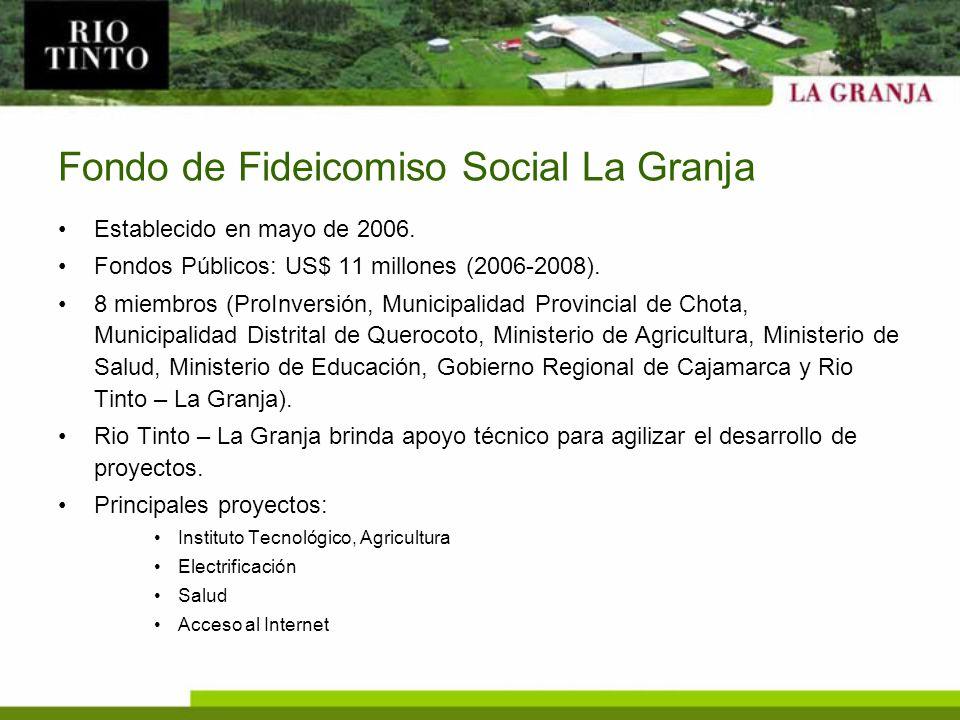 Fondo de Fideicomiso Social La Granja Establecido en mayo de 2006. Fondos Públicos: US$ 11 millones (2006-2008). 8 miembros (ProInversión, Municipalid