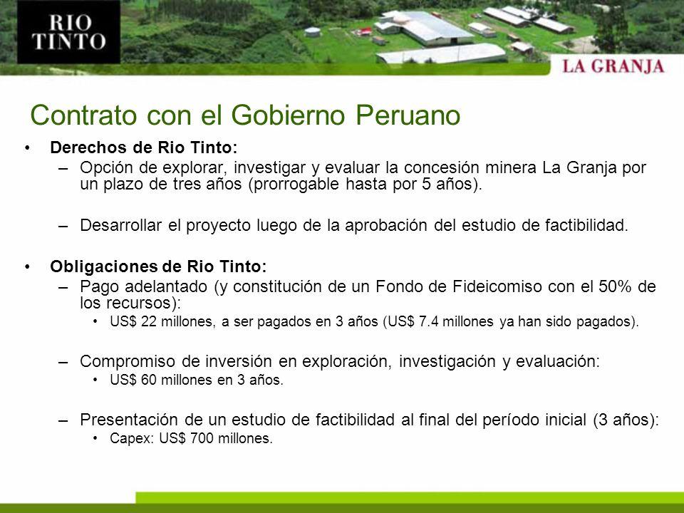 Contrato con el Gobierno Peruano Derechos de Rio Tinto: –Opción de explorar, investigar y evaluar la concesión minera La Granja por un plazo de tres a