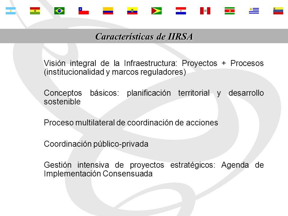 Características de IIRSA Visión integral de la Infraestructura: Proyectos + Procesos (institucionalidad y marcos reguladores) Conceptos básicos: planificación territorial y desarrollo sostenible Proceso multilateral de coordinación de acciones Coordinación público-privada Gestión intensiva de proyectos estratégicos: Agenda de Implementación Consensuada