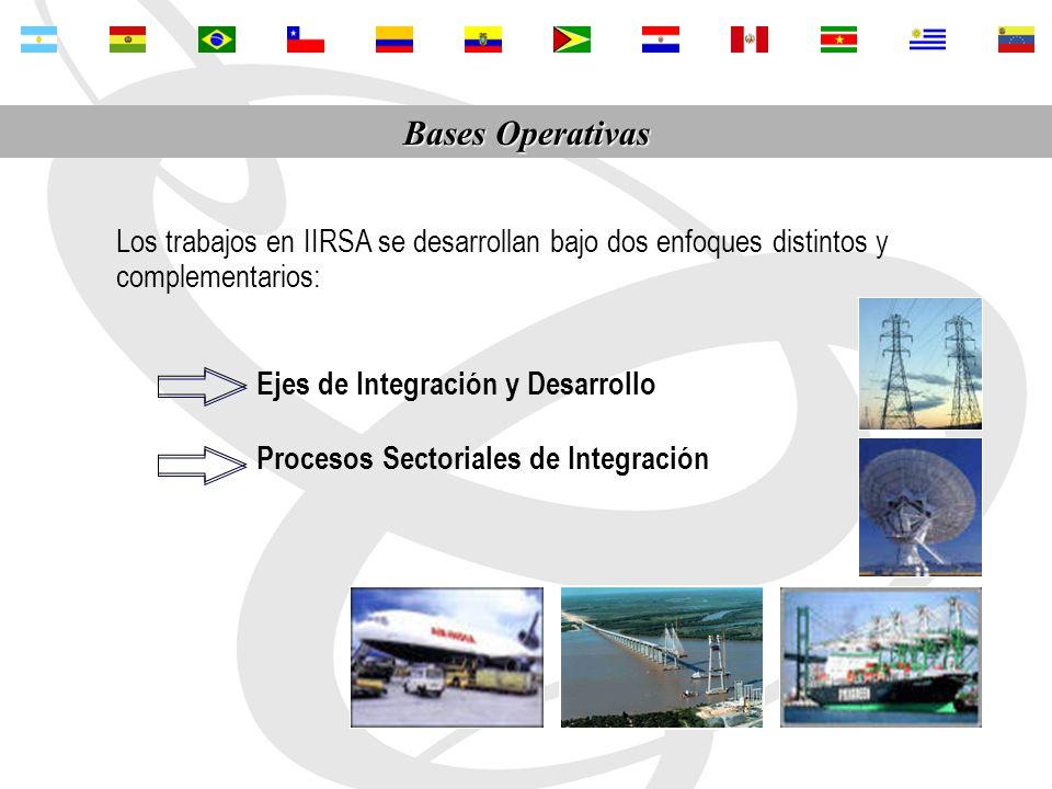 Ejes de Integración y Desarrollo Procesos Sectoriales de Integración Los trabajos en IIRSA se desarrollan bajo dos enfoques distintos y complementarios: Bases Operativas