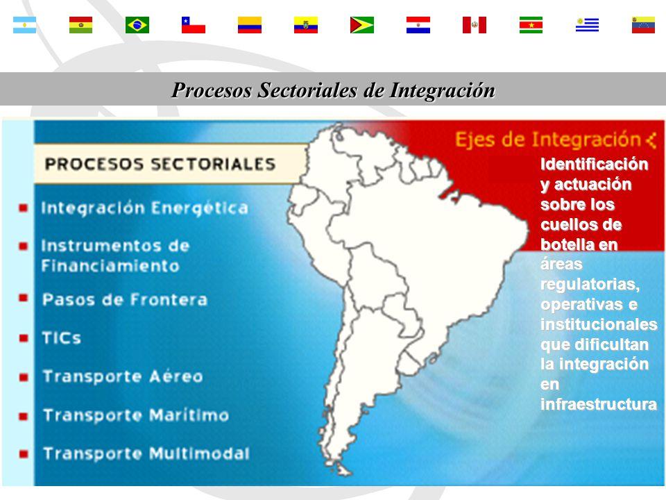 Procesos Sectoriales de Integración Identificación y actuación sobre los cuellos de botella en áreas regulatorias, operativas e institucionales que dificultan la integración en infraestructura