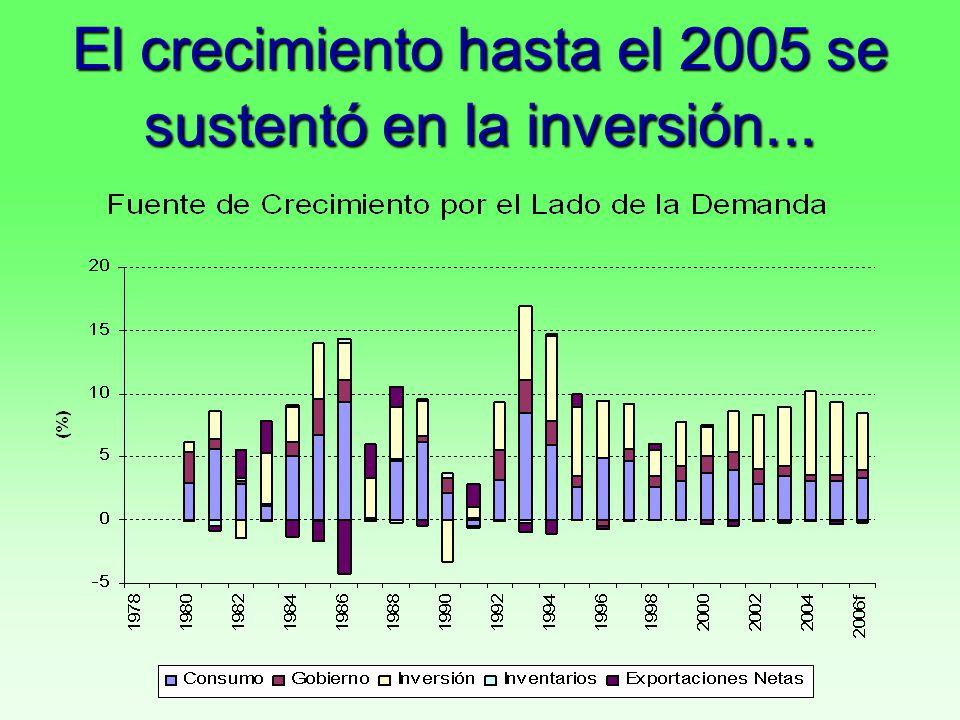 El crecimiento hasta el 2005 se sustentó en la inversión...