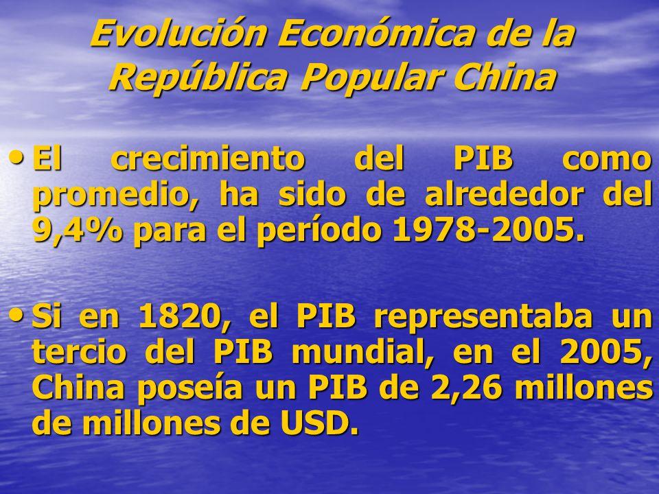 Evolución Económica de la República Popular China El crecimiento del PIB como promedio, ha sido de alrededor del 9,4% para el período 1978-2005.