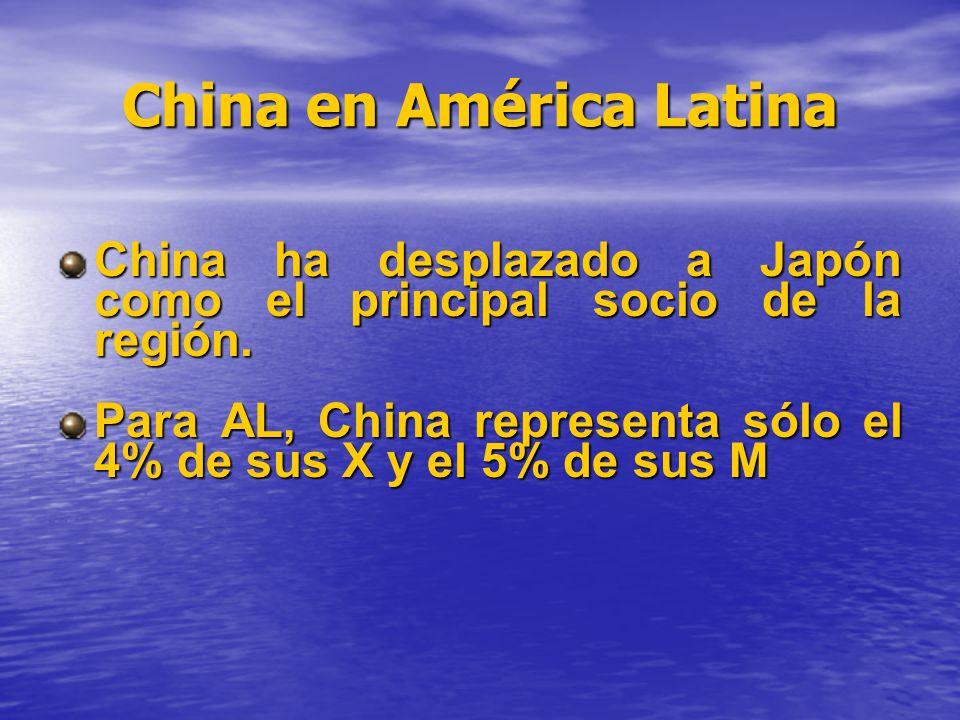 China en América Latina China ha desplazado a Japón como el principal socio de la región. Para AL, China representa sólo el 4% de sus X y el 5% de sus