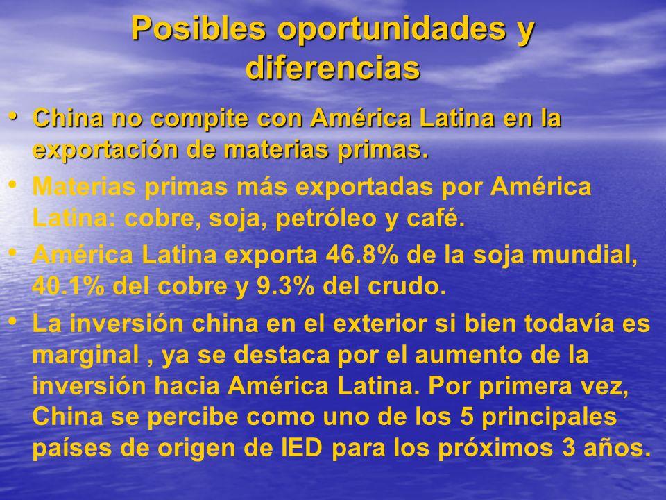 Posibles oportunidades y diferencias China no compite con América Latina en la exportación de materias primas. China no compite con América Latina en