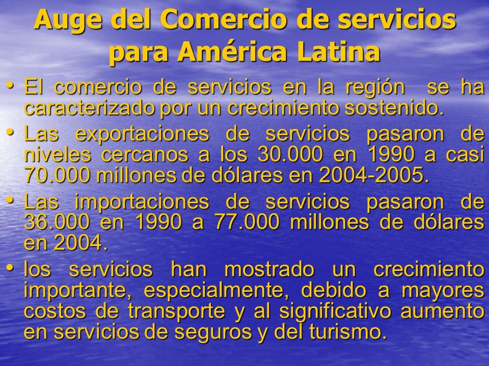 Auge del Comercio de servicios para América Latina El comercio de servicios en la región se ha caracterizado por un crecimiento sostenido. El comercio