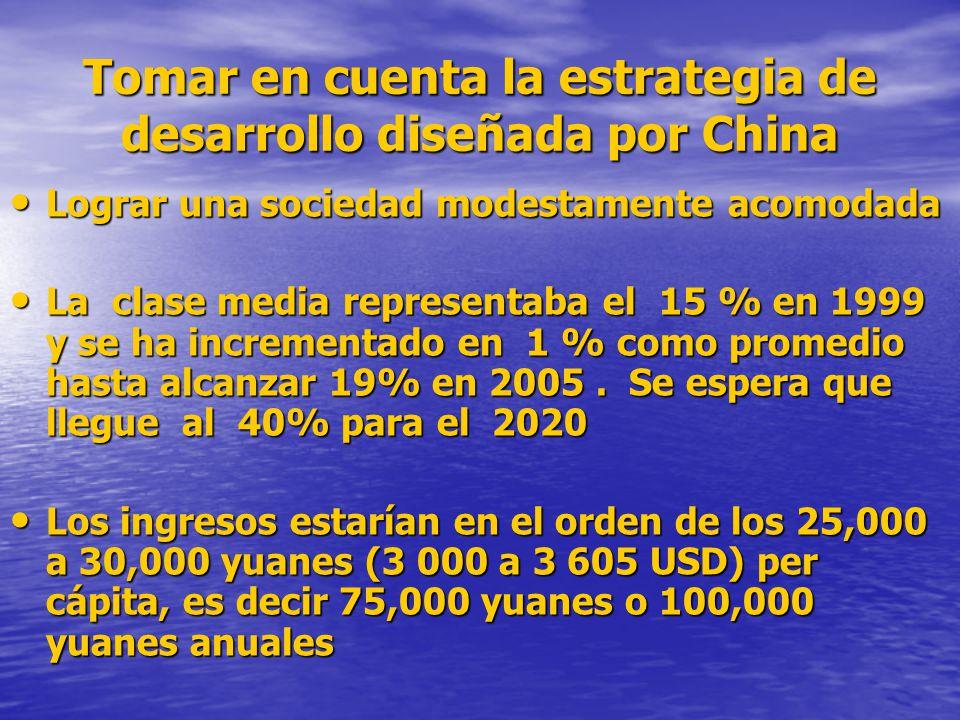 Tomar en cuenta la estrategia de desarrollo diseñada por China Lograr una sociedad modestamente acomodada Lograr una sociedad modestamente acomodada La clase media representaba el 15 % en 1999 y se ha incrementado en 1 % como promedio hasta alcanzar 19% en 2005.