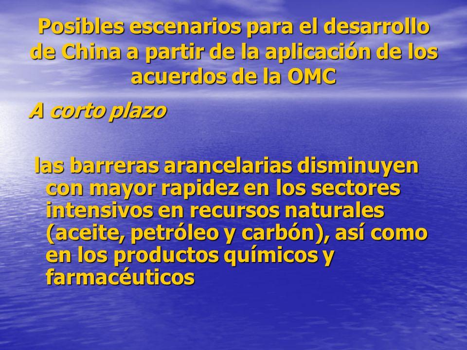 Posibles escenarios para el desarrollo de China a partir de la aplicación de los acuerdos de la OMC A corto plazo las barreras arancelarias disminuyen con mayor rapidez en los sectores intensivos en recursos naturales (aceite, petróleo y carbón), así como en los productos químicos y farmacéuticos las barreras arancelarias disminuyen con mayor rapidez en los sectores intensivos en recursos naturales (aceite, petróleo y carbón), así como en los productos químicos y farmacéuticos