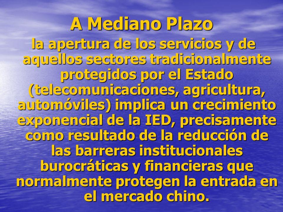 A Mediano Plazo la apertura de los servicios y de aquellos sectores tradicionalmente protegidos por el Estado (telecomunicaciones, agricultura, automó