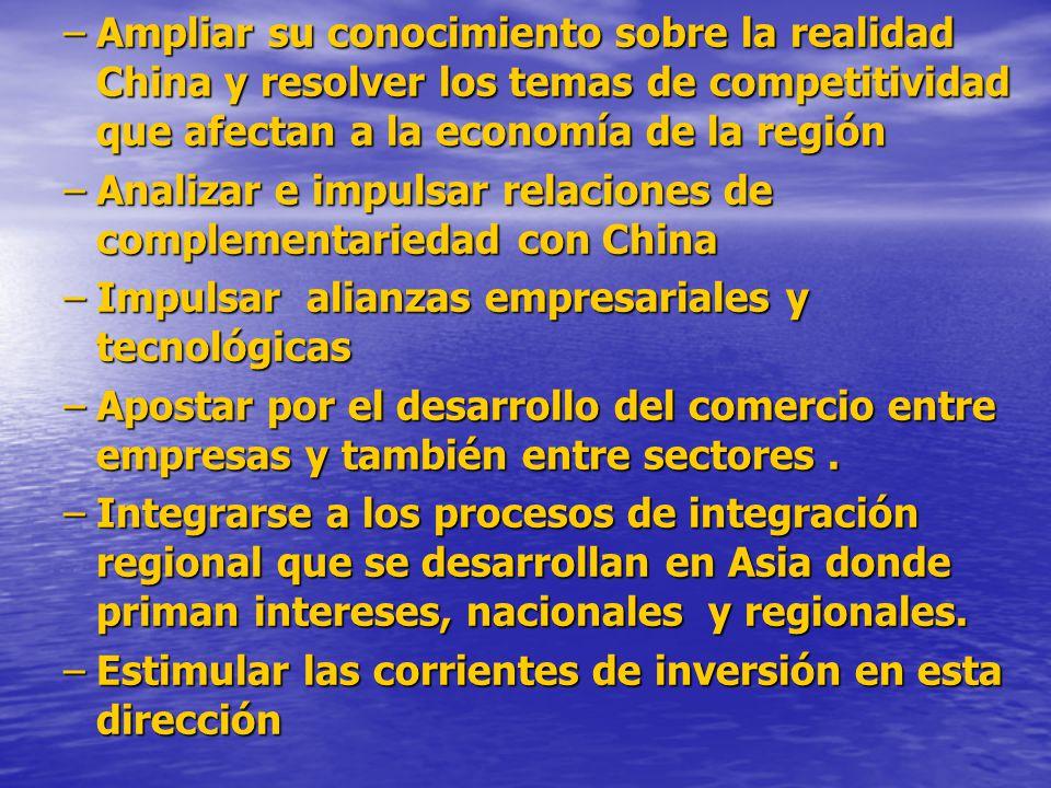 –Ampliar su conocimiento sobre la realidad China y resolver los temas de competitividad que afectan a la economía de la región –Analizar e impulsar re