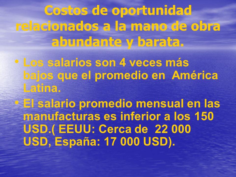 Costos de oportunidad relacionados a la mano de obra abundante y barata. Los salarios son 4 veces más bajos que el promedio en América Latina. El sala