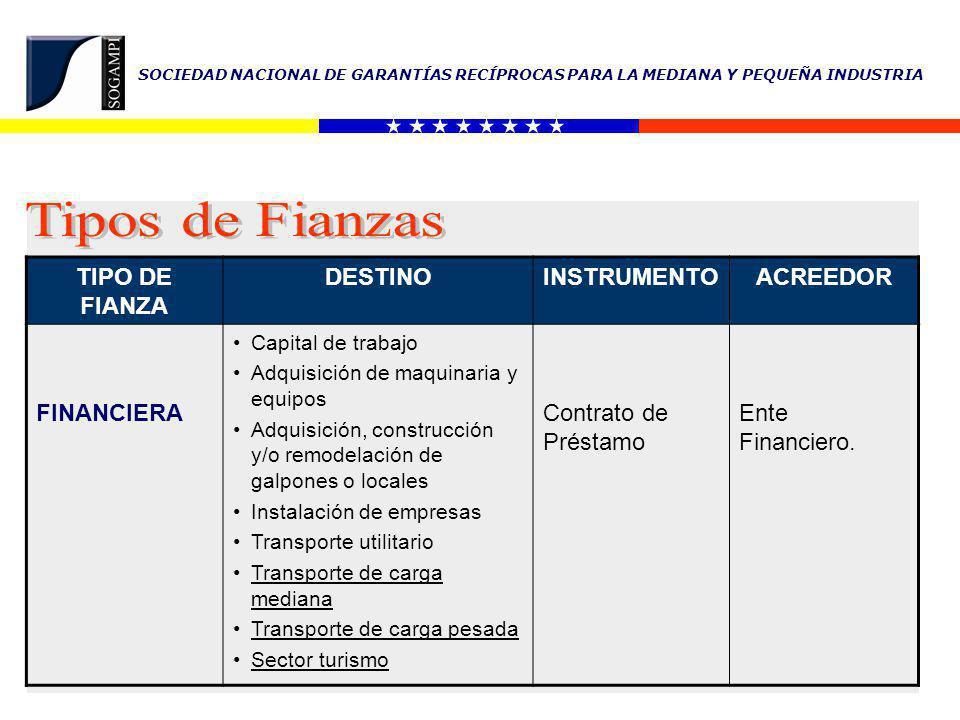 SOCIEDAD NACIONAL DE GARANTÍAS RECÍPROCAS PARA LA MEDIANA Y PEQUEÑA INDUSTRIA TIPO DE FIANZA DESTINOINSTRUMENTOACREEDOR TÉCNICA Mantenimiento de Oferta.