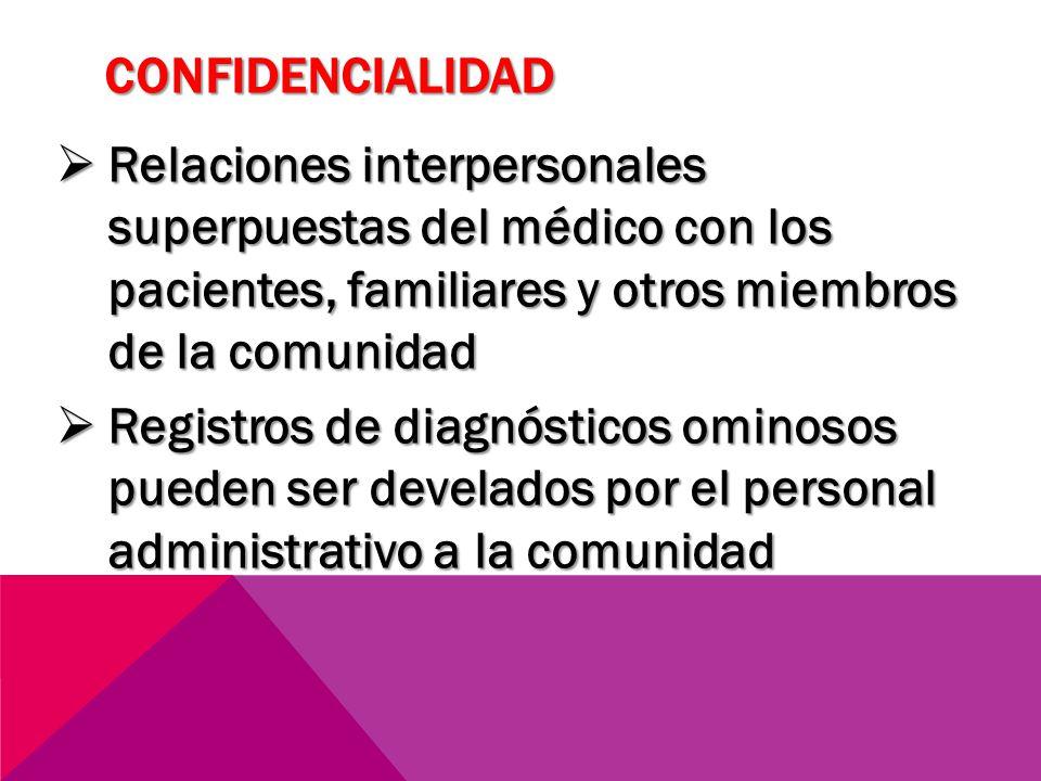 CONFIDENCIALIDAD Relaciones interpersonales superpuestas del médico con los pacientes, familiares y otros miembros de la comunidad Relaciones interper