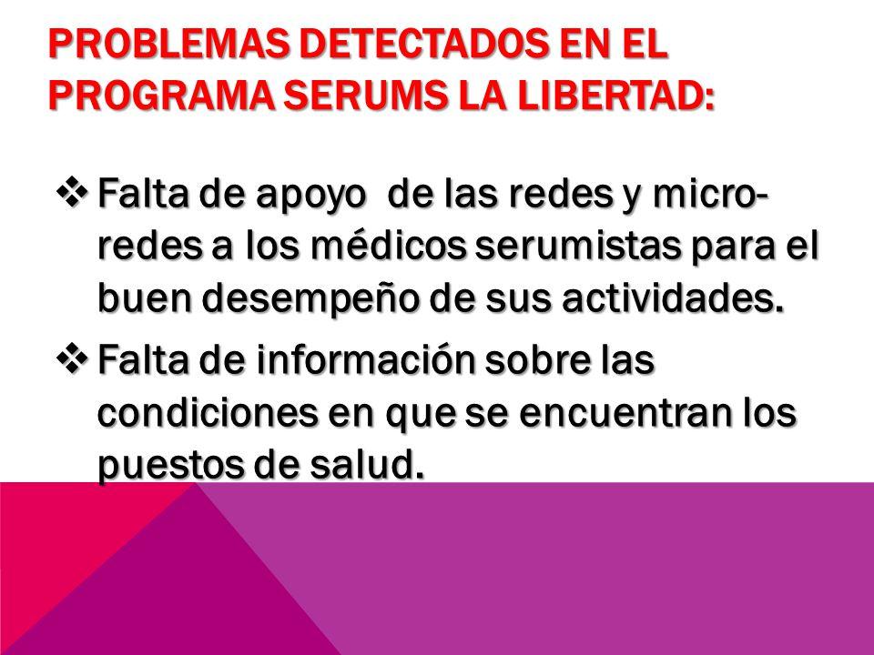 PROBLEMAS DETECTADOS EN EL PROGRAMA SERUMS LA LIBERTAD: Falta de apoyo de las redes y micro- redes a los médicos serumistas para el buen desempeño de