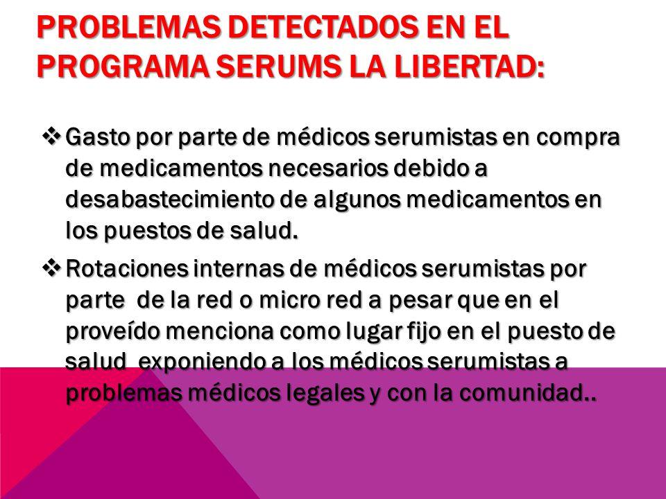 PROBLEMAS DETECTADOS EN EL PROGRAMA SERUMS LA LIBERTAD: Gasto por parte de médicos serumistas en compra de medicamentos necesarios debido a desabastec