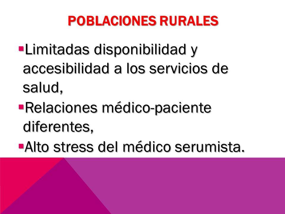 POBLACIONES RURALES Limitadas disponibilidad y accesibilidad a los servicios de salud, Limitadas disponibilidad y accesibilidad a los servicios de sal