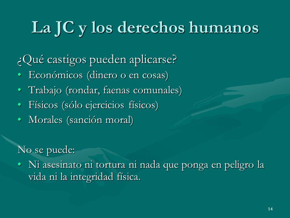 14 La JC y los derechos humanos ¿Qué castigos pueden aplicarse.