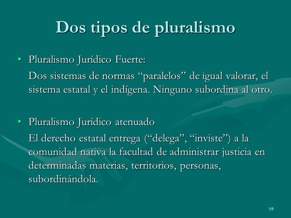 19 Dos tipos de pluralismo Pluralismo Jurídico Fuerte:Pluralismo Jurídico Fuerte: Dos sistemas de normas paralelos de igual valorar, el sistema estatal y el indígena.