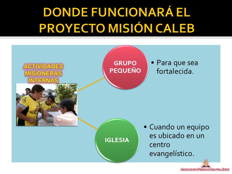 GRUPO PEQUEÑO Para que sea fortalecida. IGLESIA Cuando un equipo es ubicado en un centro evangelístico.