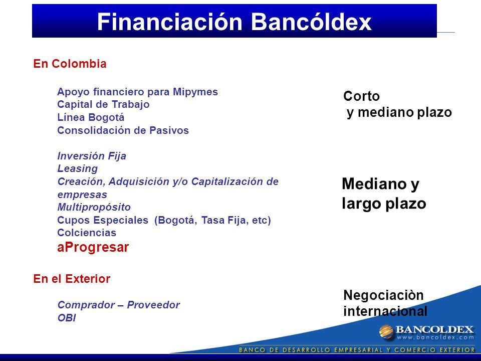 Financiación Bancóldex En Colombia Apoyo financiero para Mipymes Capital de Trabajo Línea Bogotá Consolidación de Pasivos Inversión Fija Leasing Creación, Adquisición y/o Capitalización de empresas Multipropósito Cupos Especiales (Bogotá, Tasa Fija, etc) Colciencias aProgresar En el Exterior Comprador – Proveedor OBI Corto y mediano plazo Mediano y largo plazo Negociaciòn internacional