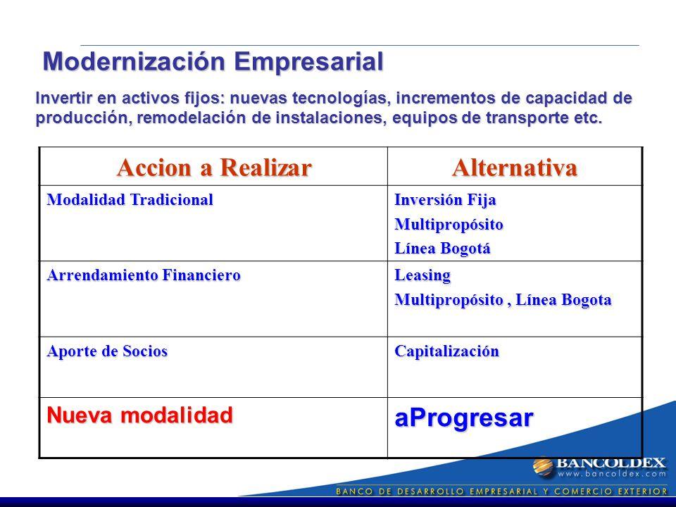 Modernización Empresarial Modernización Empresarial Invertir en activos fijos: nuevas tecnologías, incrementos de capacidad de producción, remodelación de instalaciones, equipos de transporte etc.