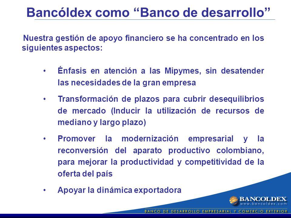 Nuestra gestión de apoyo financiero se ha concentrado en los siguientes aspectos: Énfasis en atención a las Mipymes, sin desatender las necesidades de la gran empresa Transformación de plazos para cubrir desequilibrios de mercado (Inducir la utilización de recursos de mediano y largo plazo) Promover la modernización empresarial y la reconversión del aparato productivo colombiano, para mejorar la productividad y competitividad de la oferta del país Apoyar la dinámica exportadora Bancóldex como Banco de desarrollo