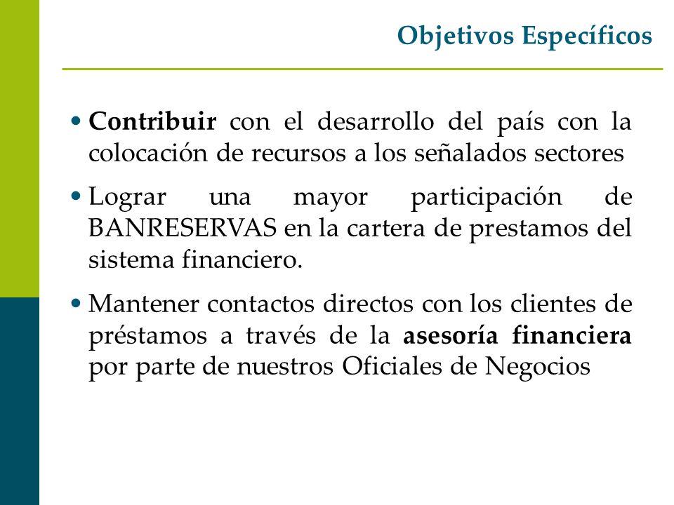 Objetivos Específicos Contribuir con el desarrollo del país con la colocación de recursos a los señalados sectores Lograr una mayor participación de BANRESERVAS en la cartera de prestamos del sistema financiero.