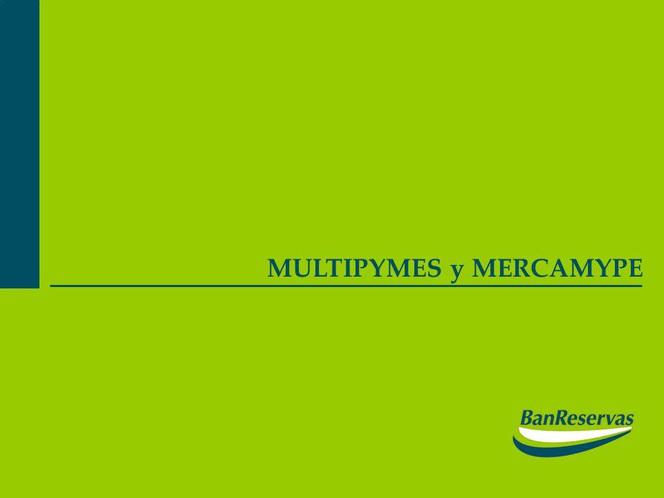 Programa Multipymes Cartera de Préstamos por año Millones de pesos