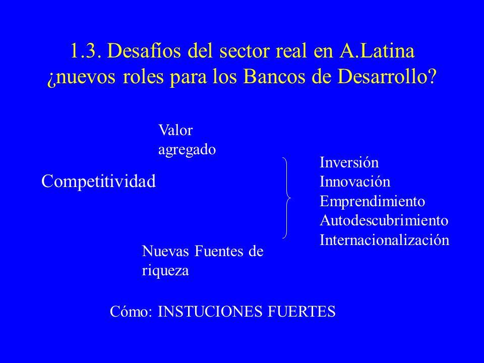 1.4.Desafíos sistema financiero en A. Latina Concentración en Corto Plazo Poca profundidad sist.