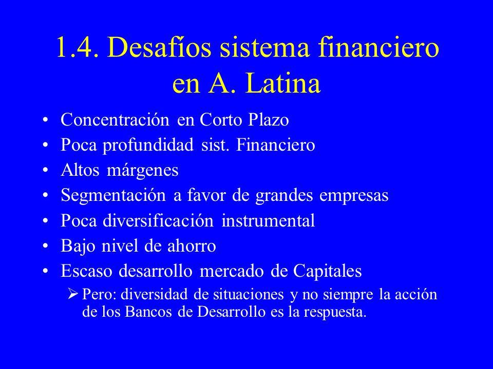 1.4. Desafíos sistema financiero en A. Latina Concentración en Corto Plazo Poca profundidad sist.