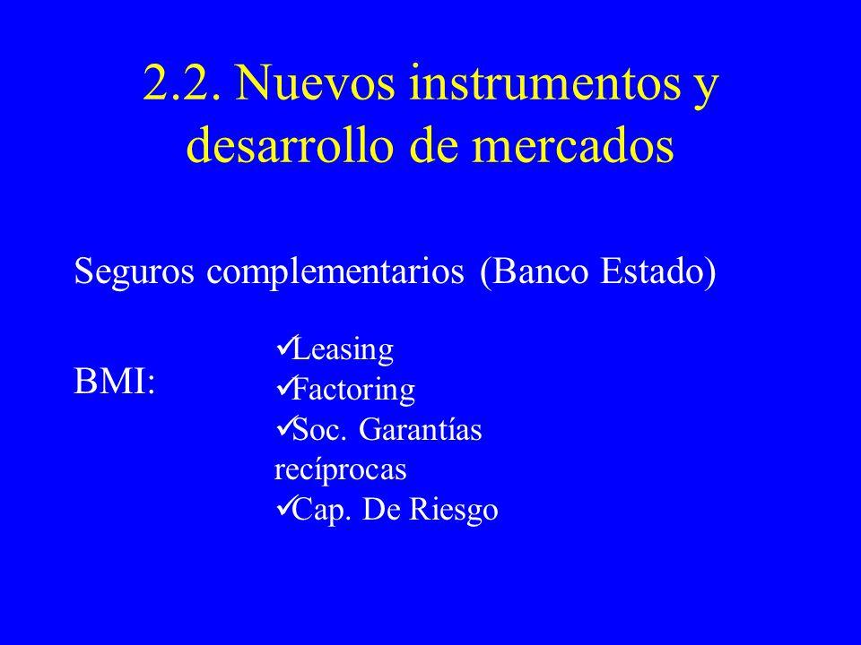 2.2. Nuevos instrumentos y desarrollo de mercados Seguros complementarios (Banco Estado) BMI: Leasing Factoring Soc. Garantías recíprocas Cap. De Ries