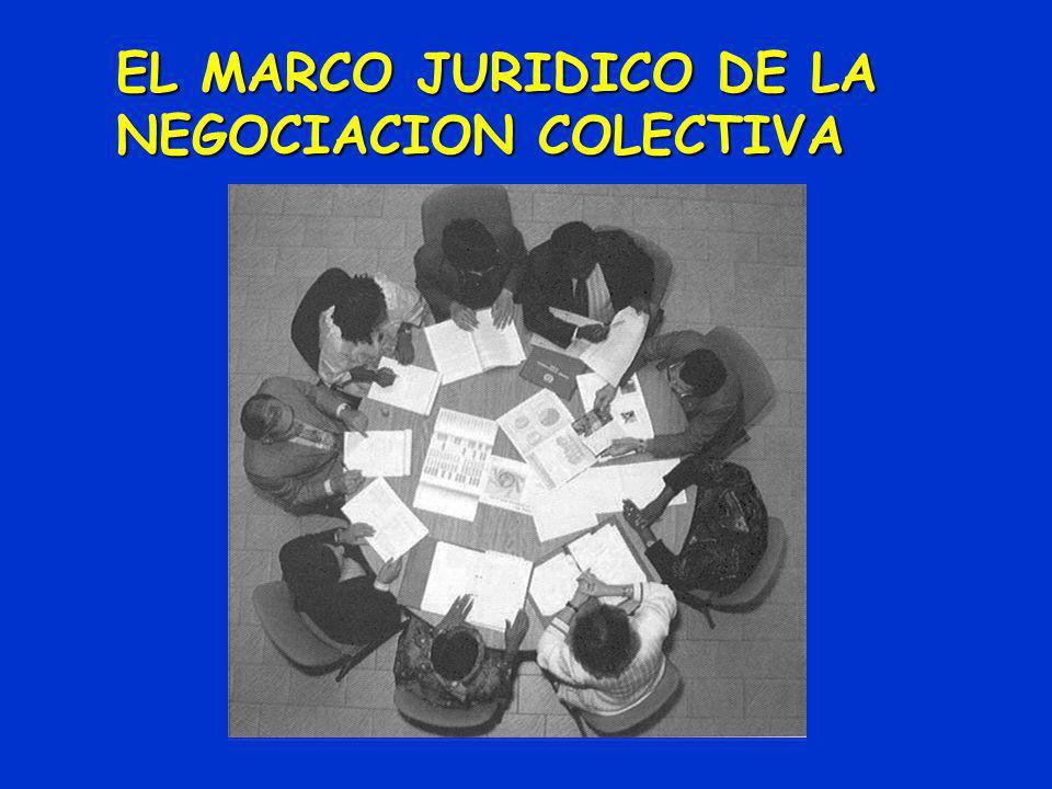 Jorge Luis Villada López Asesor Técnico Taller sobre Negociación Colectiva