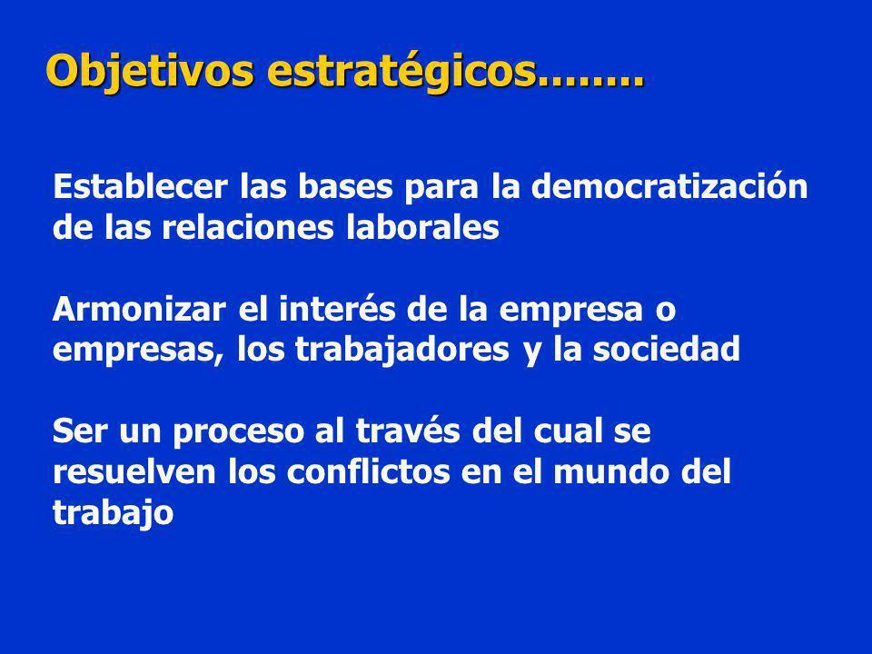 Objetivos estratégicos de la negociación colectiva: La importancia de la negociación colectiva radica en si persigue los siguientes objetivos estratég