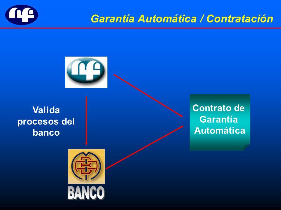 Valida procesos del banco Contrato de Garantía Automática Garantía Automática / Contratación