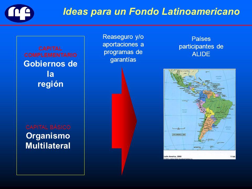 CAPITAL COMPLEMENTARIO Gobiernos de la región CAPITAL BÁSICO Organismo Multilateral Reaseguro y/o aportaciones a programas de garantías Ideas para un Fondo Latinoamericano Países participantes de ALIDE