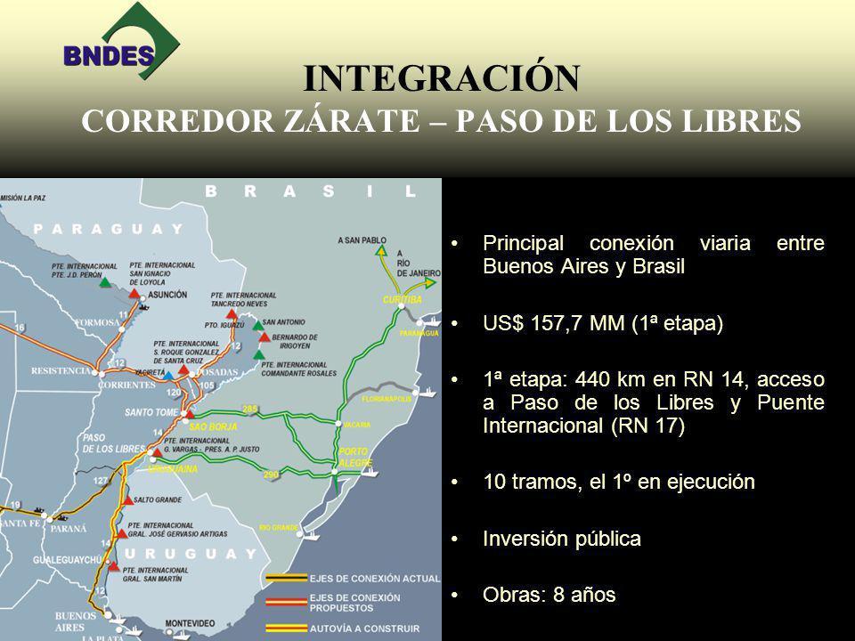 INTEGRACIÓN CORREDOR ZÁRATE – PASO DE LOS LIBRES Principal conexión viaria entre Buenos Aires y Brasil US$ 157,7 MM (1ª etapa) 1ª etapa: 440 km en RN