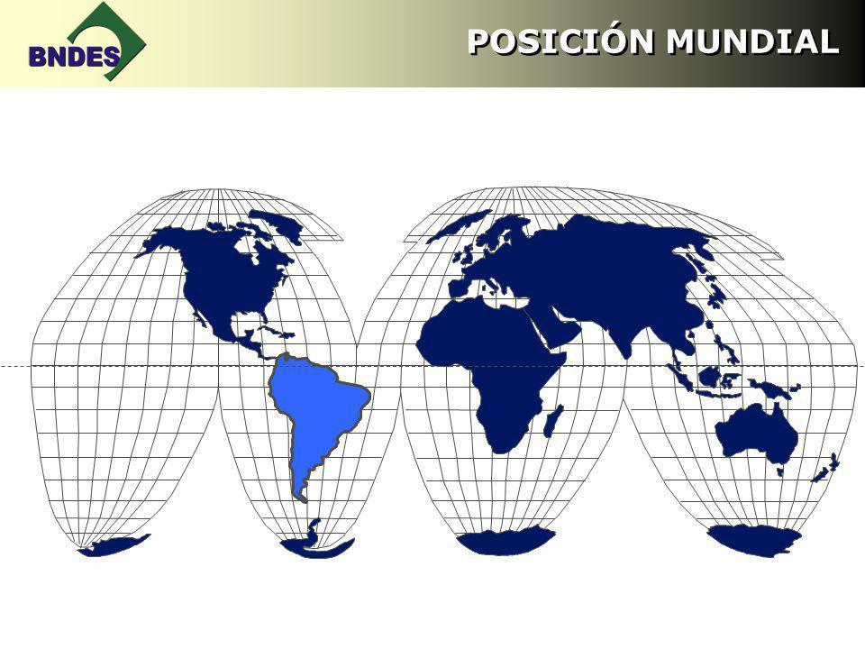 POSIÇÃO MUNDIAL POSICIÓN MUNDIAL