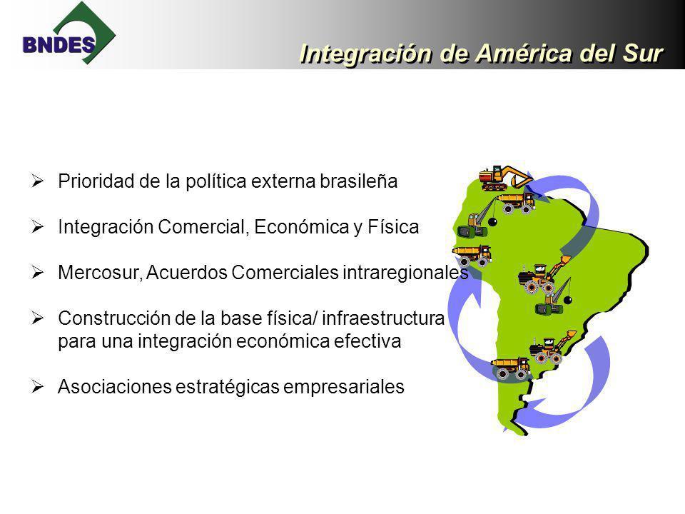 Integración de América del Sur Prioridad de la política externa brasileña Integración Comercial, Económica y Física Mercosur, Acuerdos Comerciales int
