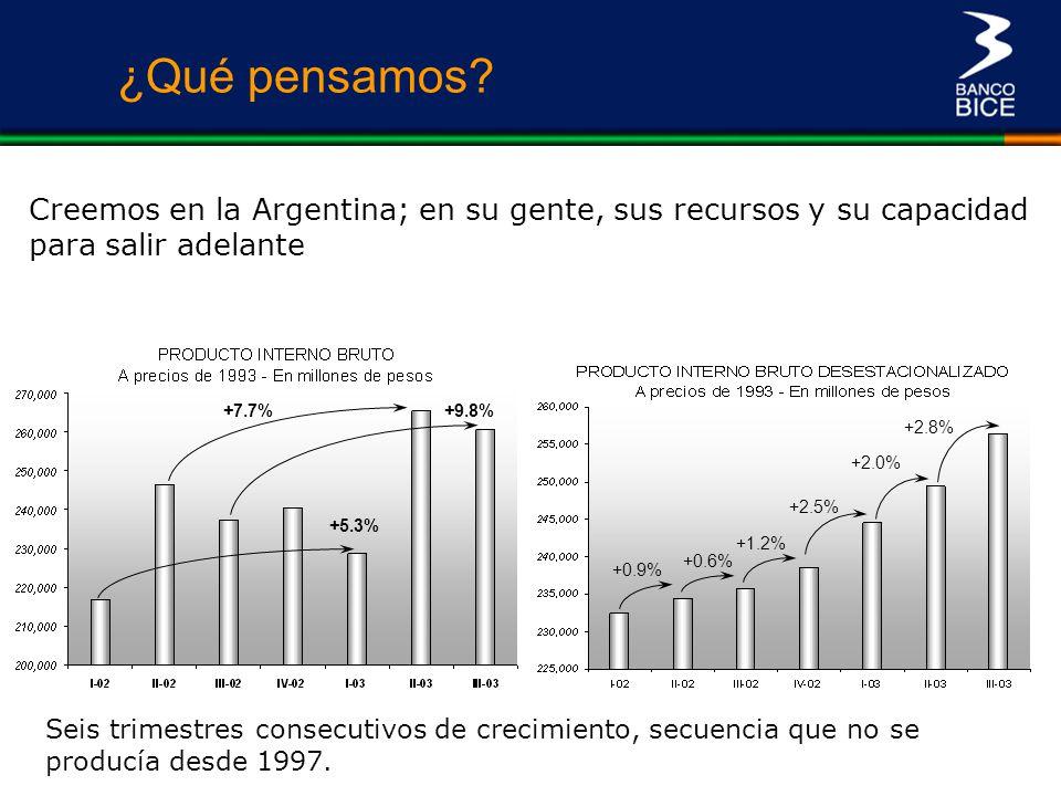 Seis trimestres consecutivos de crecimiento, secuencia que no se producía desde 1997. +9.8%+7.7% +5.3% +0.9% +0.6% +1.2% +2.5% +2.0% +2.8% Creemos en