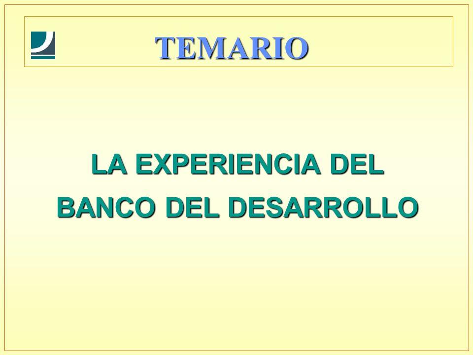 TEMARIO LA EXPERIENCIA DEL BANCO DEL DESARROLLO
