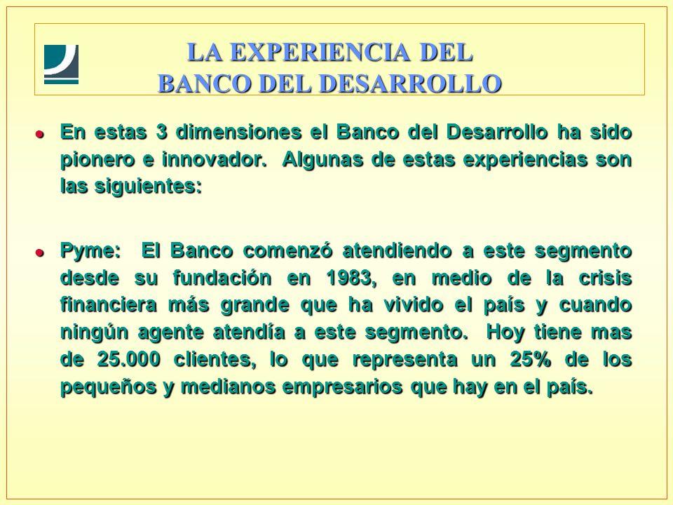 LA EXPERIENCIA DEL BANCO DEL DESARROLLO l En estas 3 dimensiones el Banco del Desarrollo ha sido pionero e innovador. Algunas de estas experiencias so