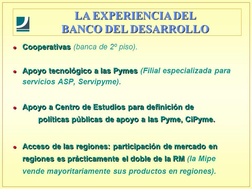 l Cooperativas l Cooperativas (banca de 2º piso). l Apoyo tecnológico a las Pymes l Apoyo tecnológico a las Pymes (Filial especializada para servicios