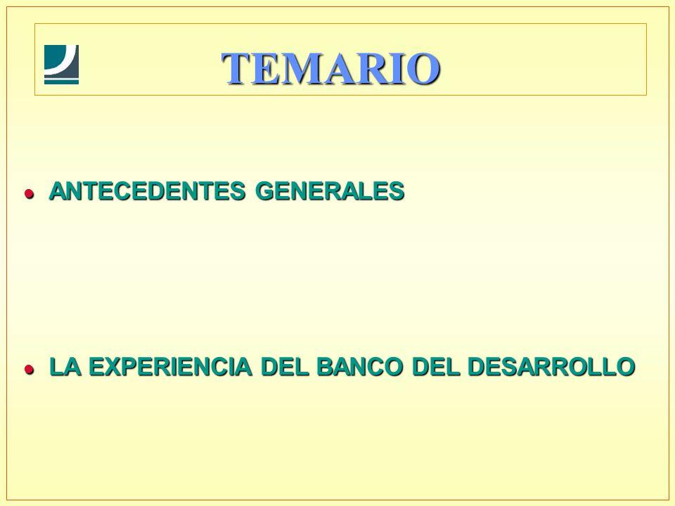 TEMARIO l ANTECEDENTES GENERALES l LA EXPERIENCIA DEL BANCO DEL DESARROLLO